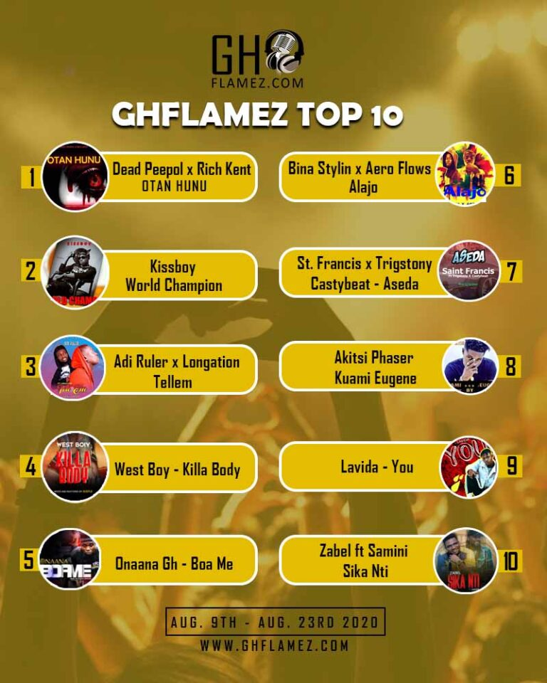 GhFlamez Top 10 Weekly Chart (23rd August, 2020)