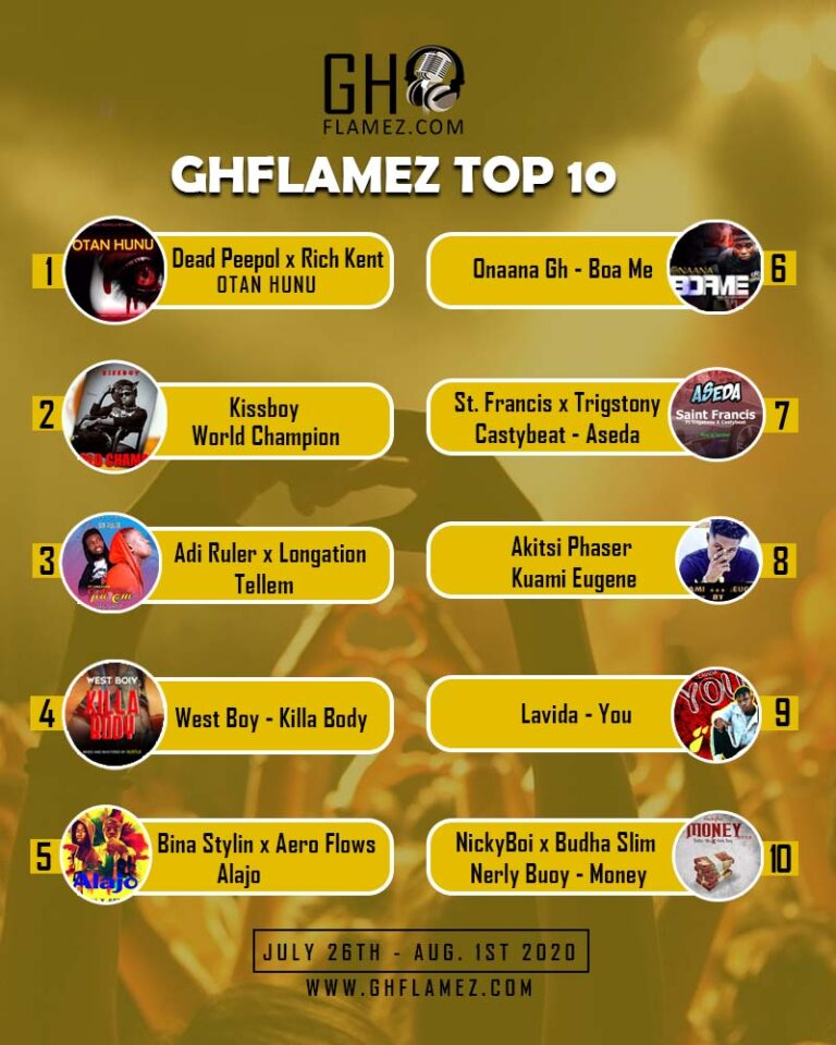 GhFlamez Top 10 Weekly Chart (Ist August, 2020)